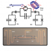 LocConQubit, a module for the construction of controlled pulses on isolated qubit systems using the Local Control Theory