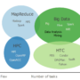 E-CAM High Throughput Computing Library