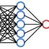 March Module of the Month: n2p2 – Improved link to HPC MD software